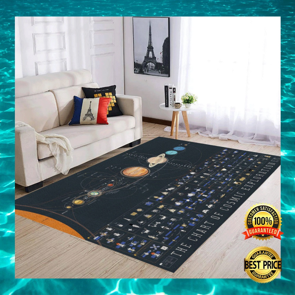 THE CHART OF COSMIC EXPLORATION RUG 5